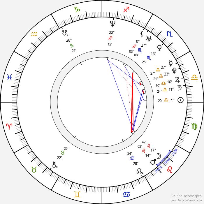 Yuki Matsuzaki - Birth horoscope chart