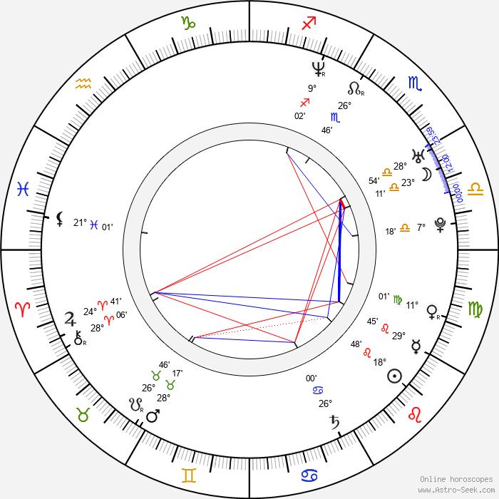 Yuki Tanada - Birth horoscope chart