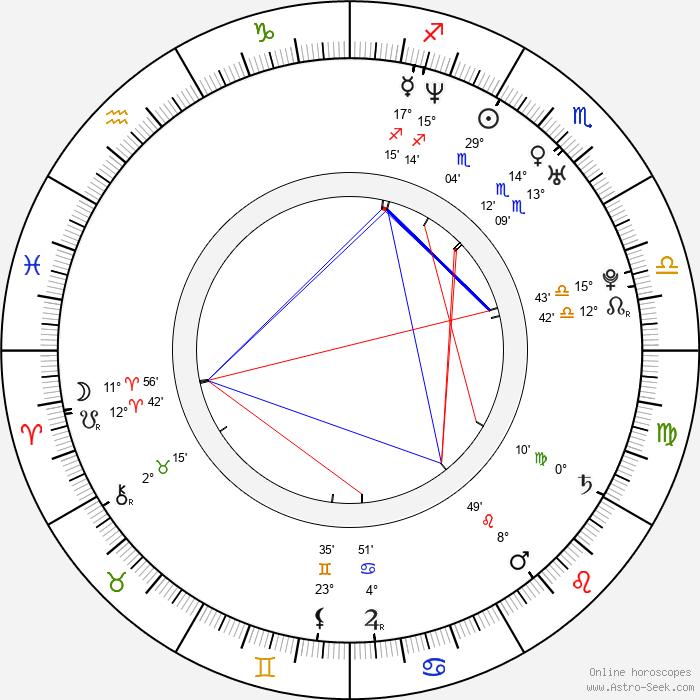 Yukihiro Miyamoto - Birth horoscope chart