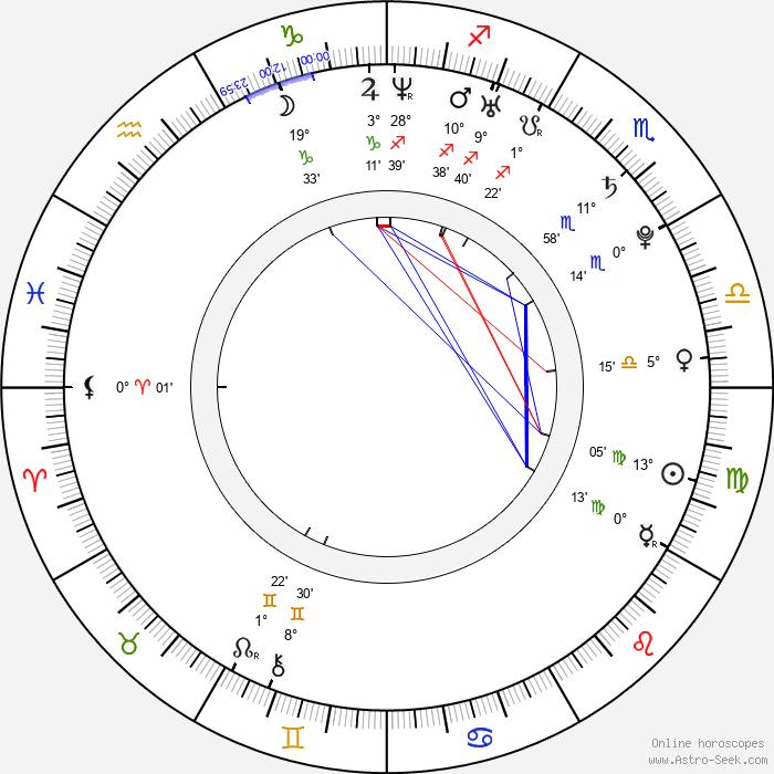 Yuliya Peresild - Birth horoscope chart