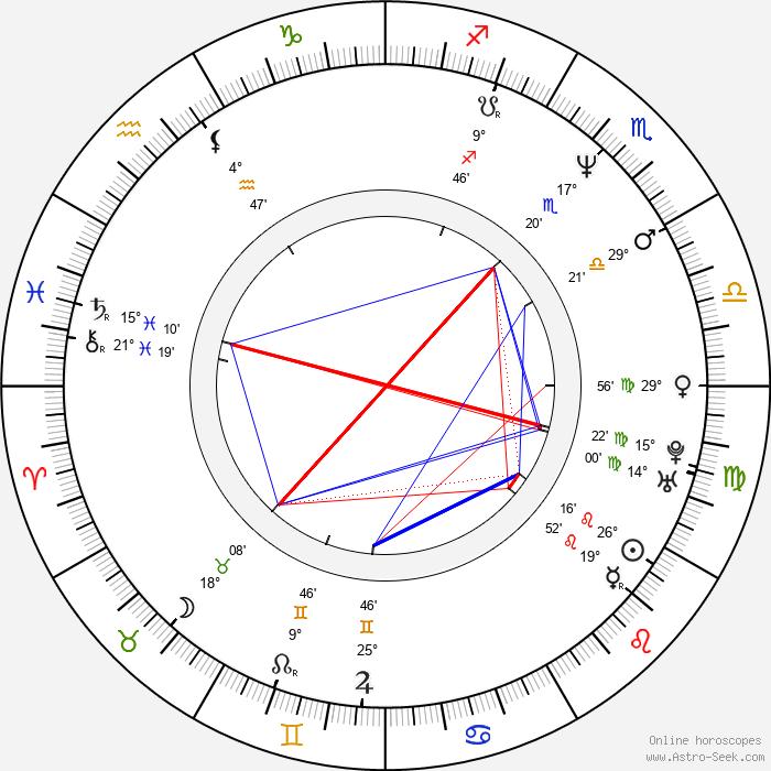 Yumi Yoshiyuki - Birth horoscope chart
