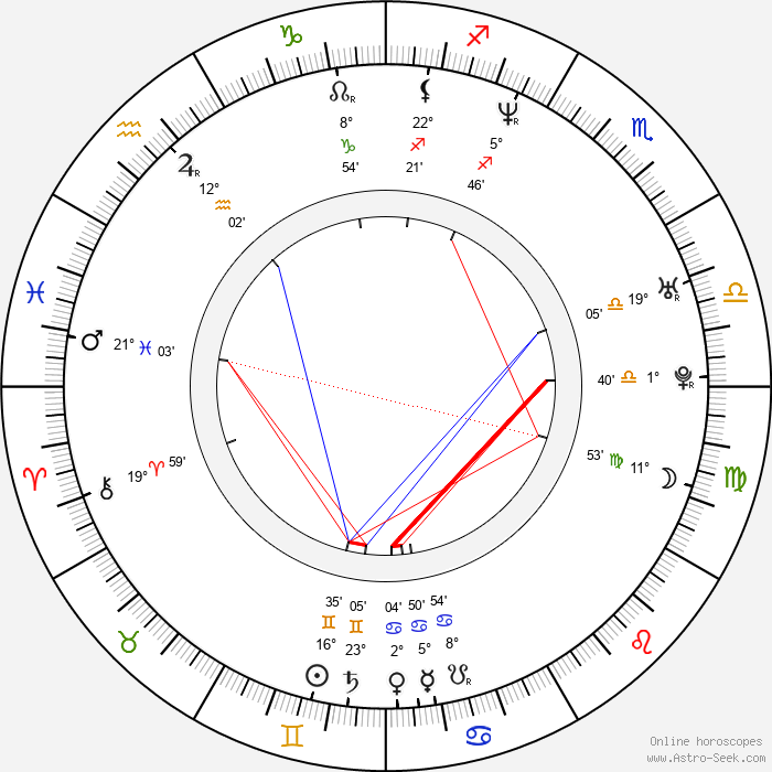 Yun-ah Song - Birth horoscope chart