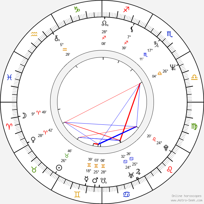 Yun-Fat Chow - Birth horoscope chart