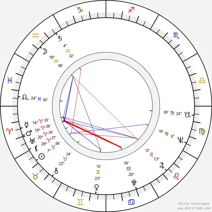 Yuri Volyntsev - Birth horoscope chart