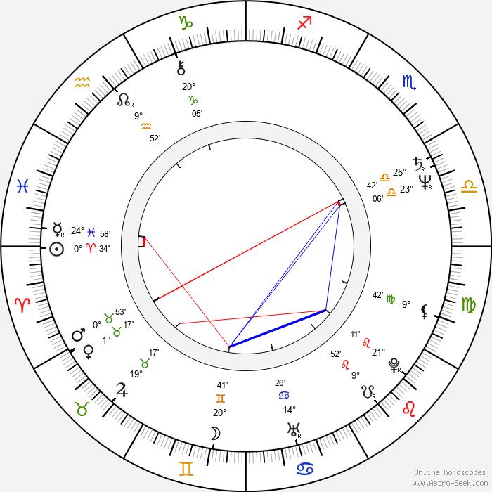 Yusuke Narita - Birth horoscope chart
