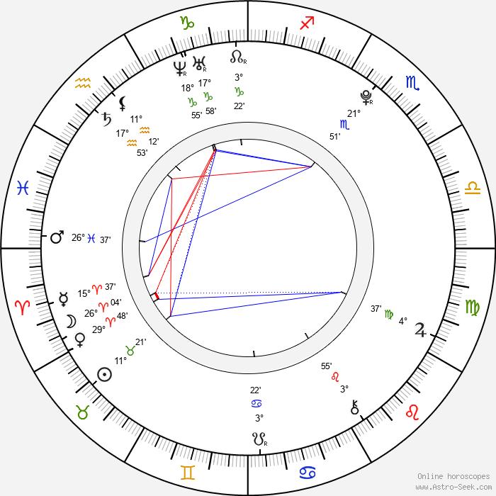 Yuu Kikkawa - Birth horoscope chart