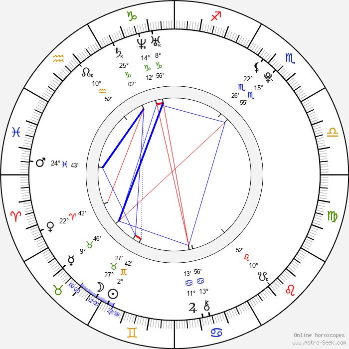 Yuya Matsushita - Birth horoscope chart