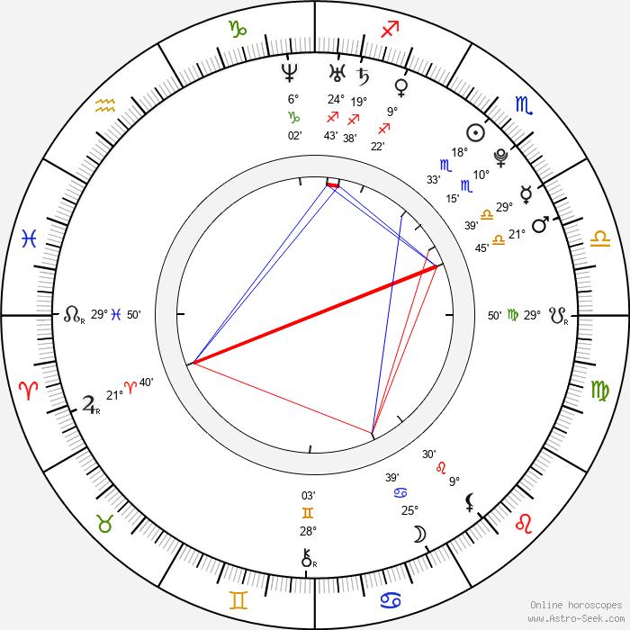 Yuya Tegoshi - Birth horoscope chart