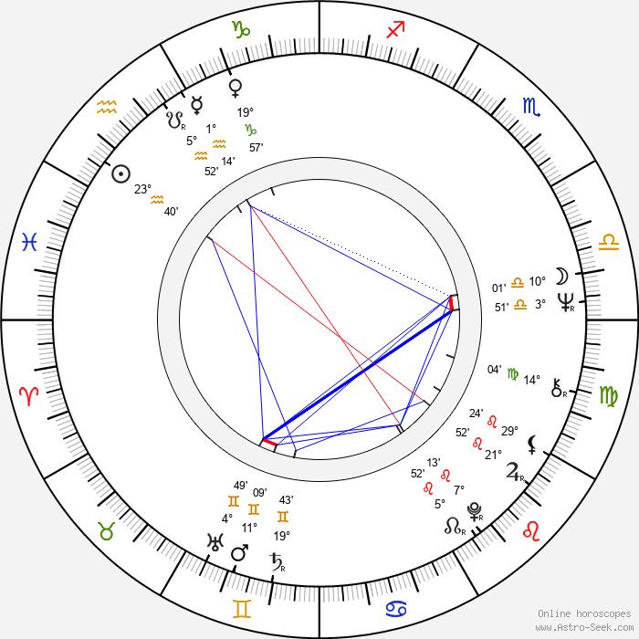 Yves Afonso - Birth horoscope chart