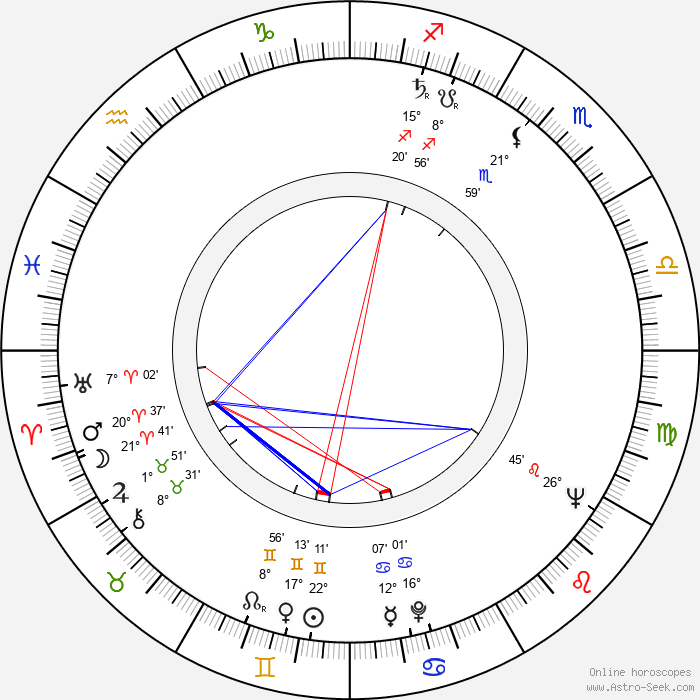 Yves Arcanel - Birth horoscope chart