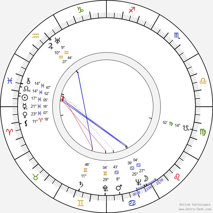 Yves Brainville - Birth horoscope chart