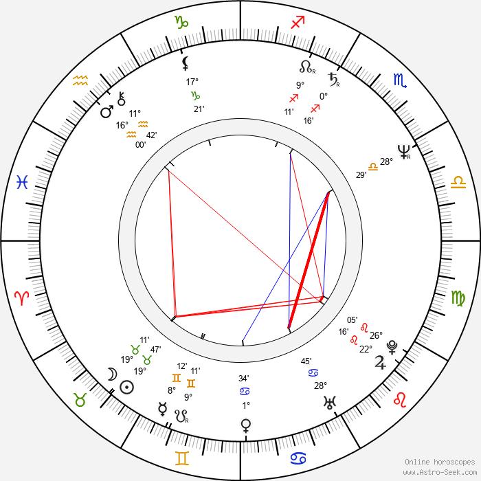 Yves Jacques - Birth horoscope chart