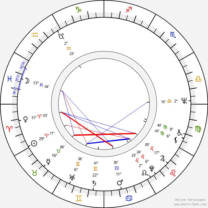 Yves-Marie Maurin - Birth horoscope chart