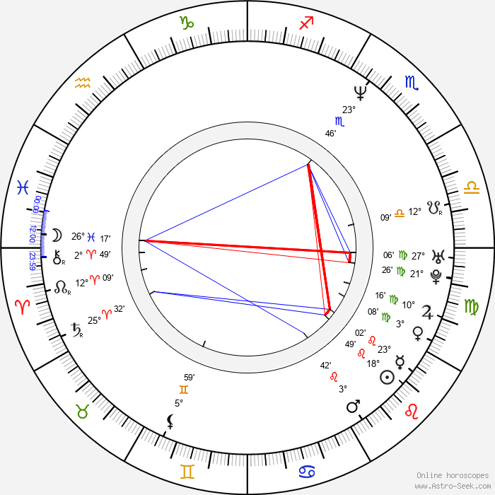 Yvette Bozsik - Birth horoscope chart