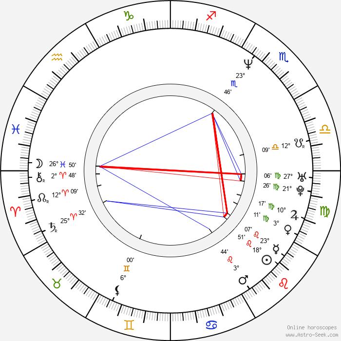 Yvette Bozsik - Birth horoscope chart