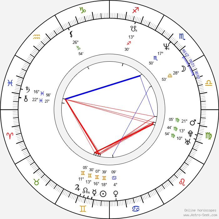 Yvette Lee Bowser - Birth horoscope chart