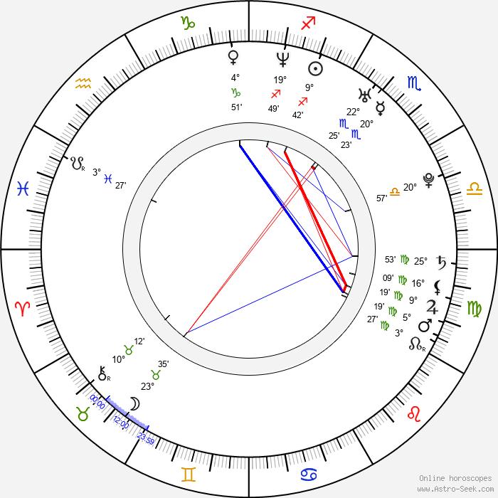 Yvonne Catterfeld - Birth horoscope chart