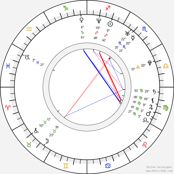 Yvonne Catterfeld - Birth horoscope chart