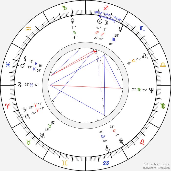 Yvonne Ingdal - Birth horoscope chart