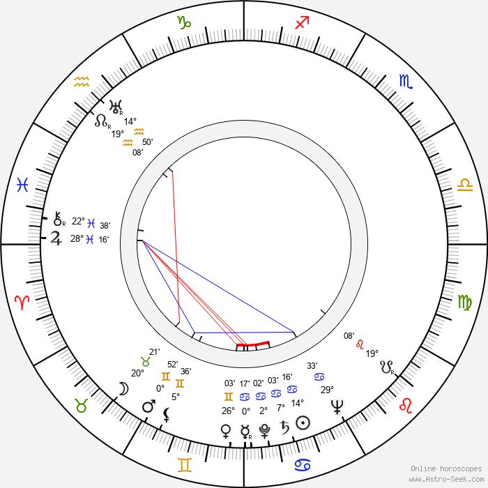 Yvonne Mitchell - Birth horoscope chart