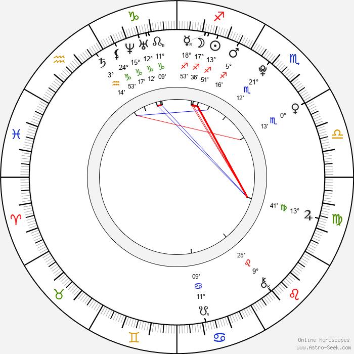 Zach Cumer - Birth horoscope chart