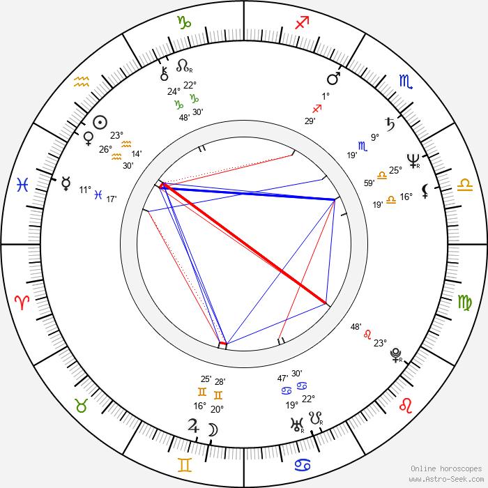 Zach Grenier - Birth horoscope chart