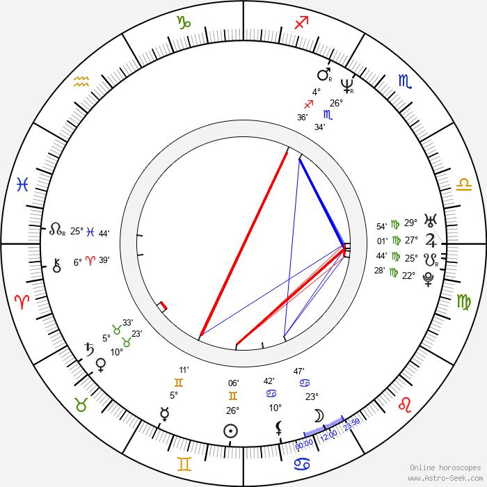 Zach Hanner - Birth horoscope chart