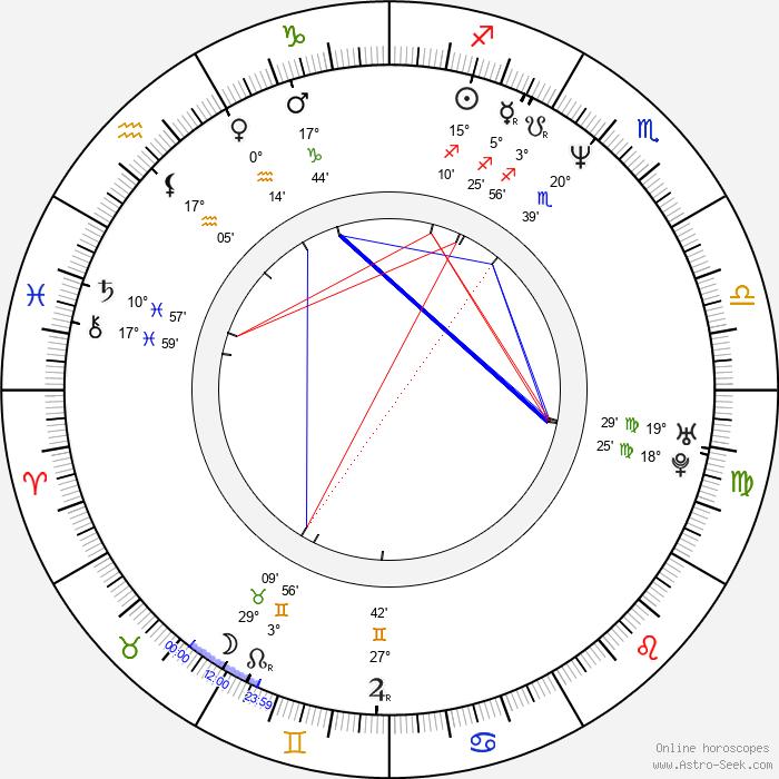 Zacharias Preen - Birth horoscope chart