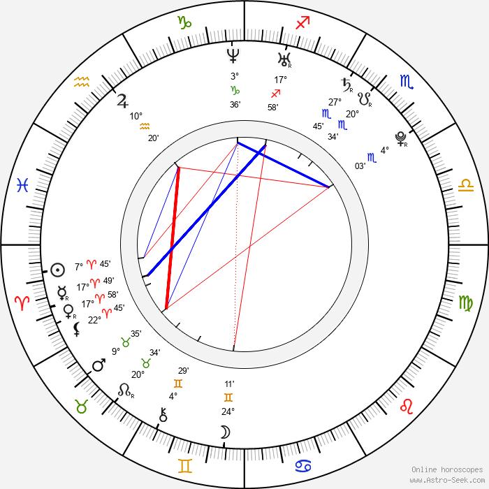 Zachary Browne - Birth horoscope chart