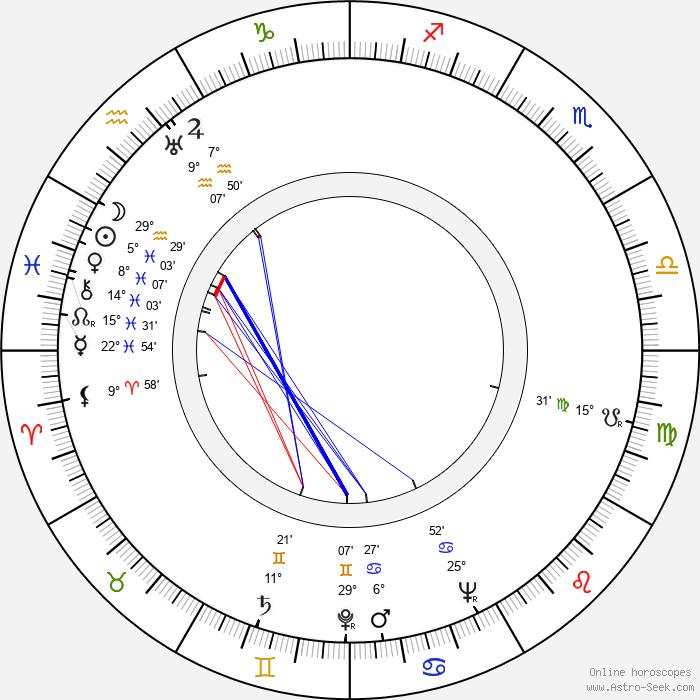 Zachary Scott - Birth horoscope chart
