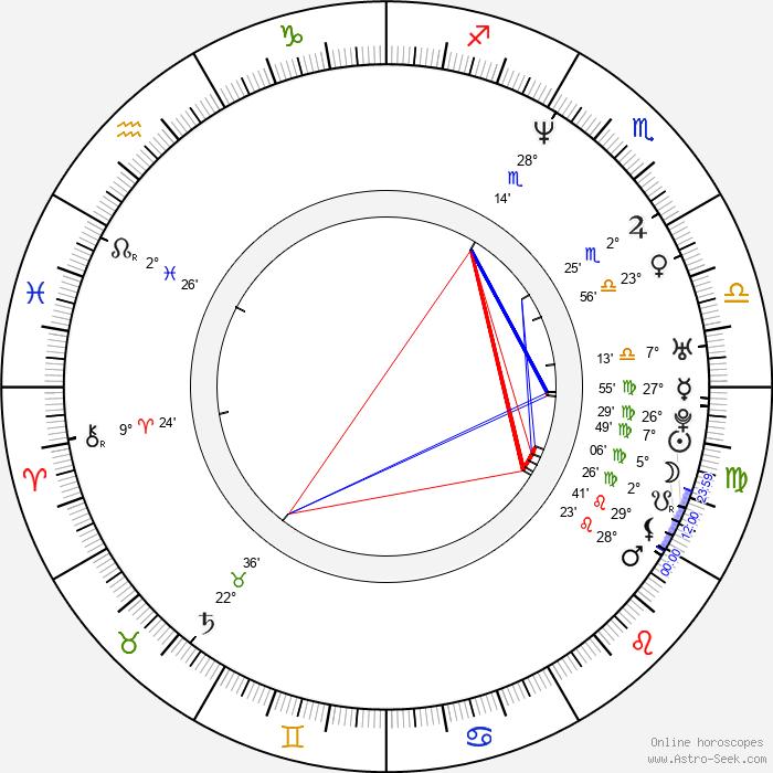 Zack Ward - Birth horoscope chart