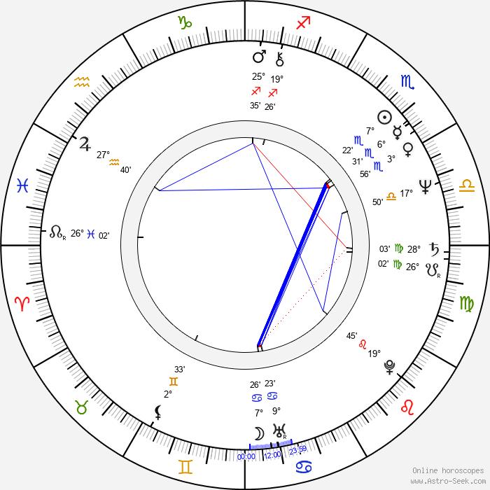 Zaha Hadid - Birth horoscope chart