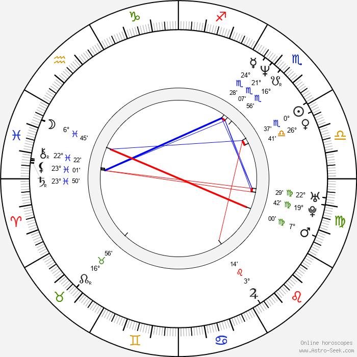 Zahn McClarnon - Birth horoscope chart
