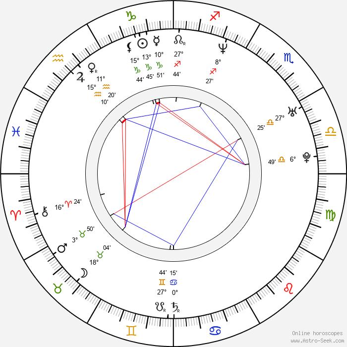 Zak Knutson - Birth horoscope chart