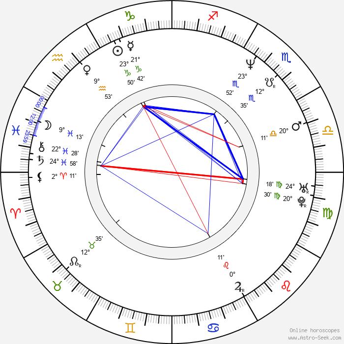 Zakk Wylde - Birth horoscope chart