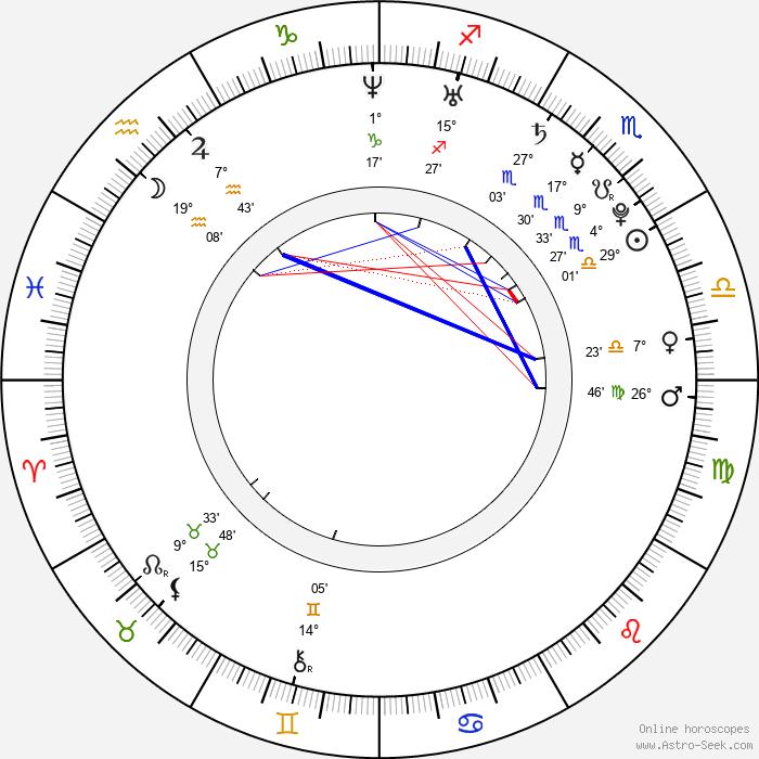 Zardonic - Federico Ágreda - Birth horoscope chart