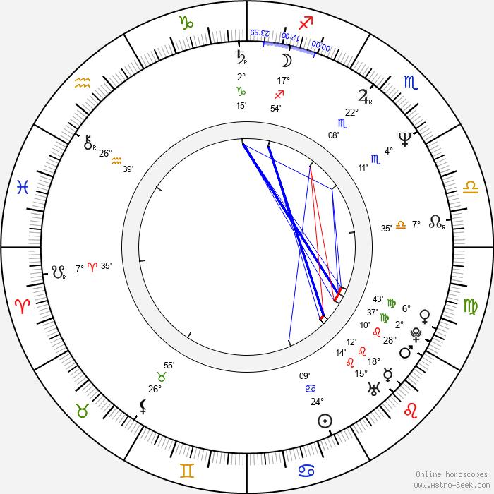 Zarina Wahab - Birth horoscope chart