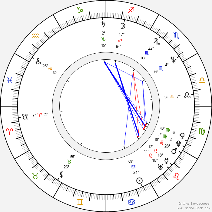Zarina Wahab - Birth horoscope chart