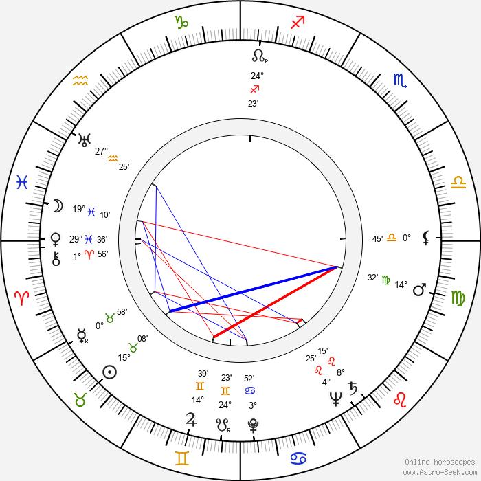 Zayed bin Sultan Al Nahyan - Birth horoscope chart