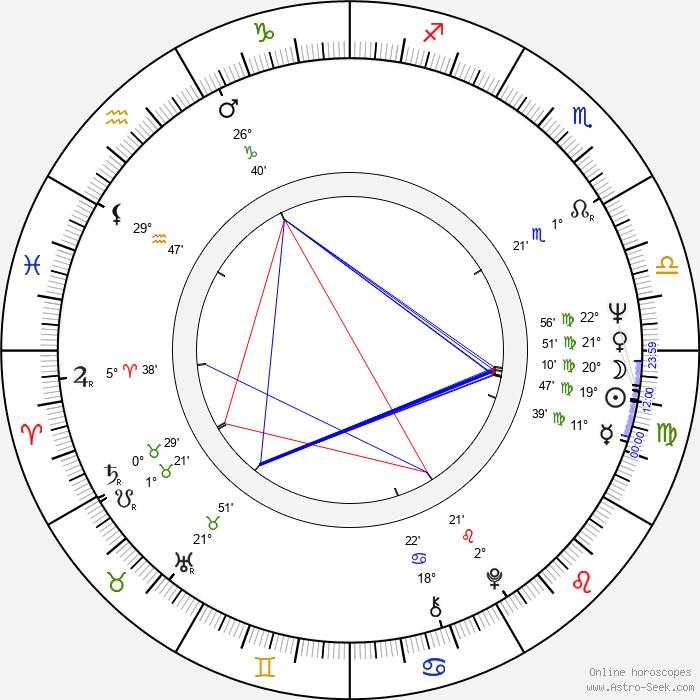 Zbigniew Geiger - Birth horoscope chart