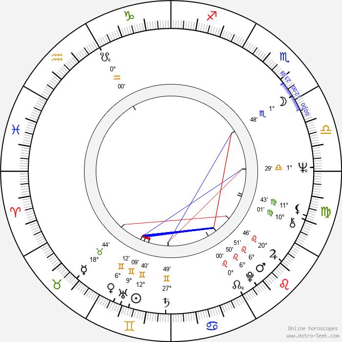 Zbigniew Grochal - Birth horoscope chart