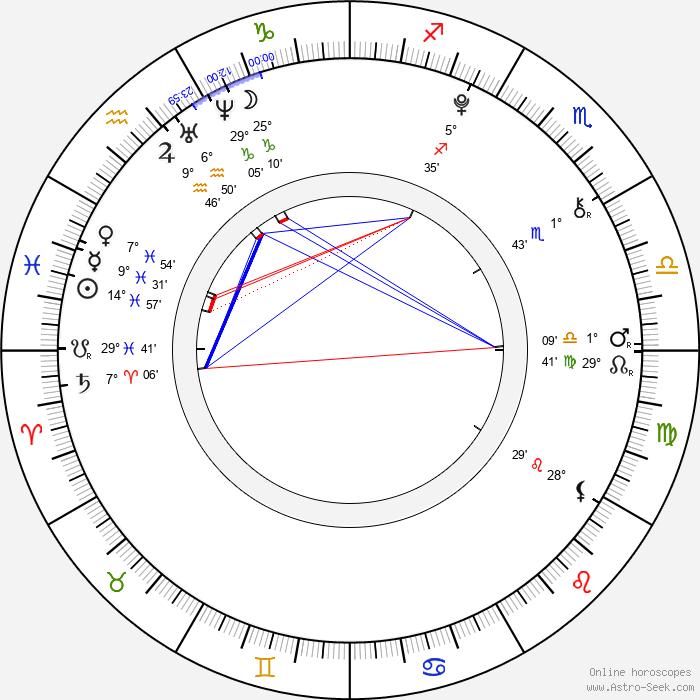 Zbyšek Wagner - Birth horoscope chart