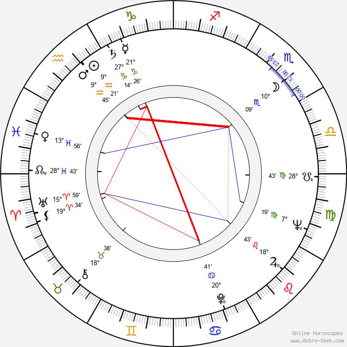 Zdeněk Braunschläger - Birth horoscope chart