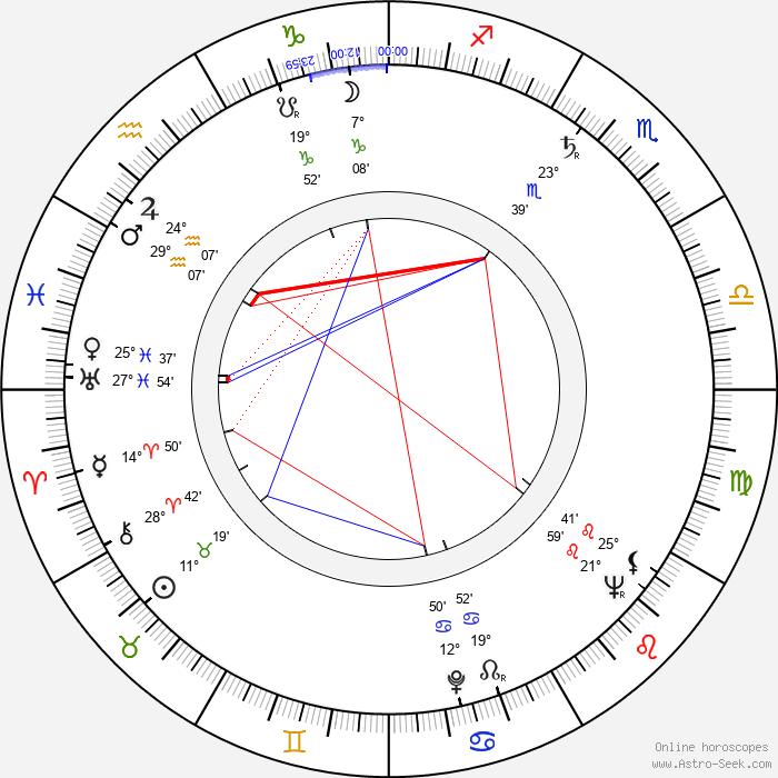Zdeněk Erben - Birth horoscope chart