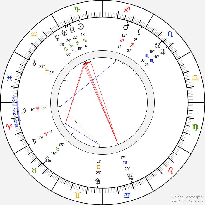 Zdeněk Jirotka - Birth horoscope chart