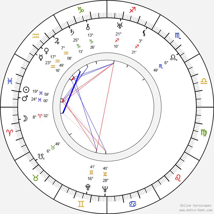 Zdeněk Otava - Birth horoscope chart