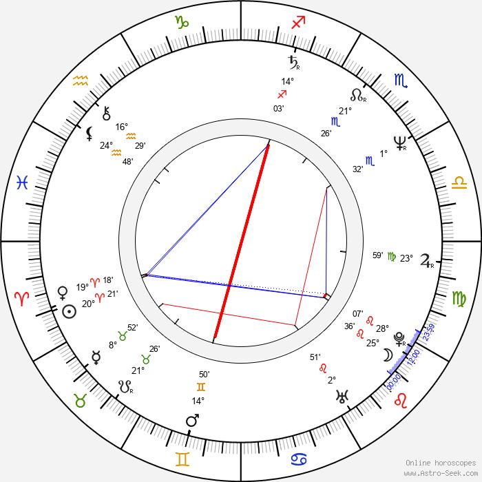 Zdeněk Pohlreich - Birth horoscope chart