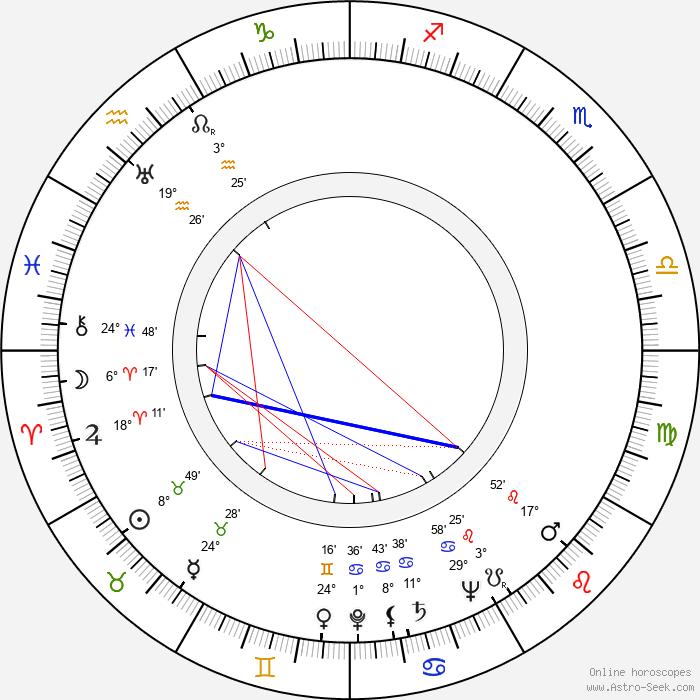 Zdeněk Seydl - Birth horoscope chart