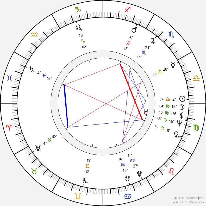 Zdeněk Srstka - Birth horoscope chart
