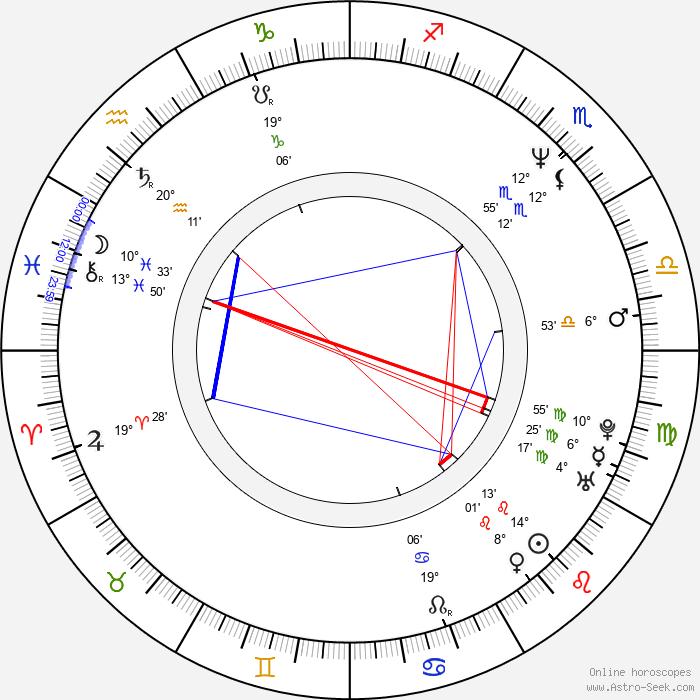 Zdeněk Suchý - Birth horoscope chart